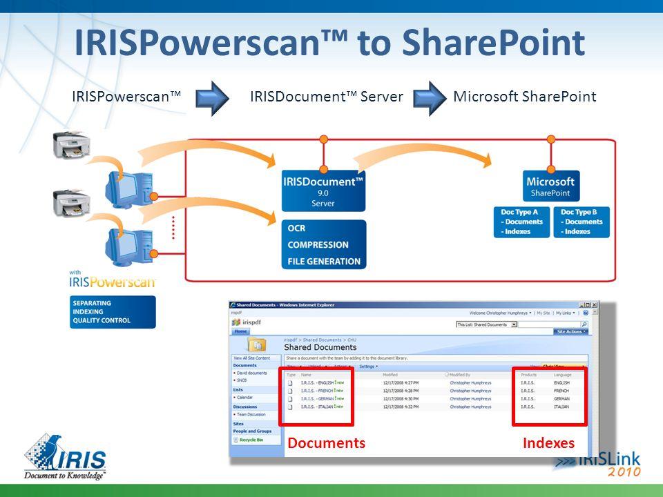 IRISPowerscan to SharePoint IRISPowerscan IRISDocument Server Microsoft SharePoint DocumentsIndexes