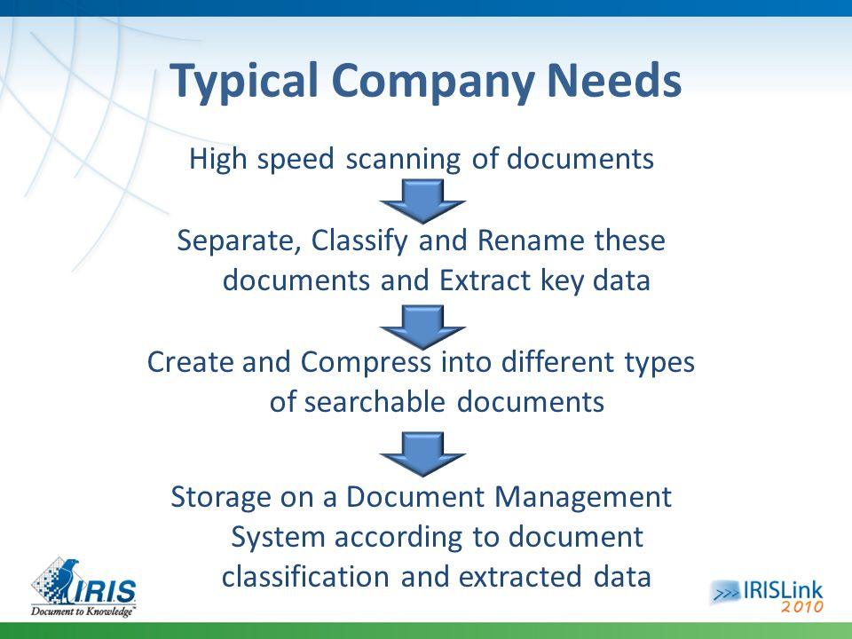 Typical Company Needs High speed scanning of documents Separate, Classify and Rename these documents and Extract key data Create and Compress into dif