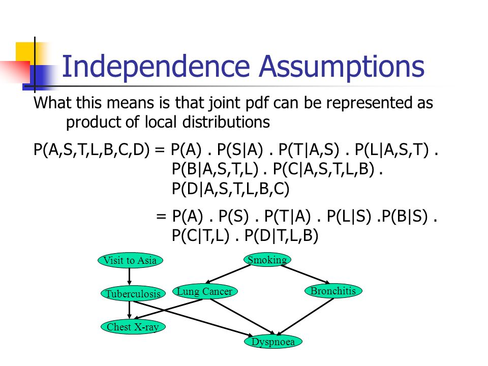 Independence Assumptions What this means is that joint pdf can be represented as product of local distributions P(A,S,T,L,B,C,D) = P(A). P(S|A). P(T|A