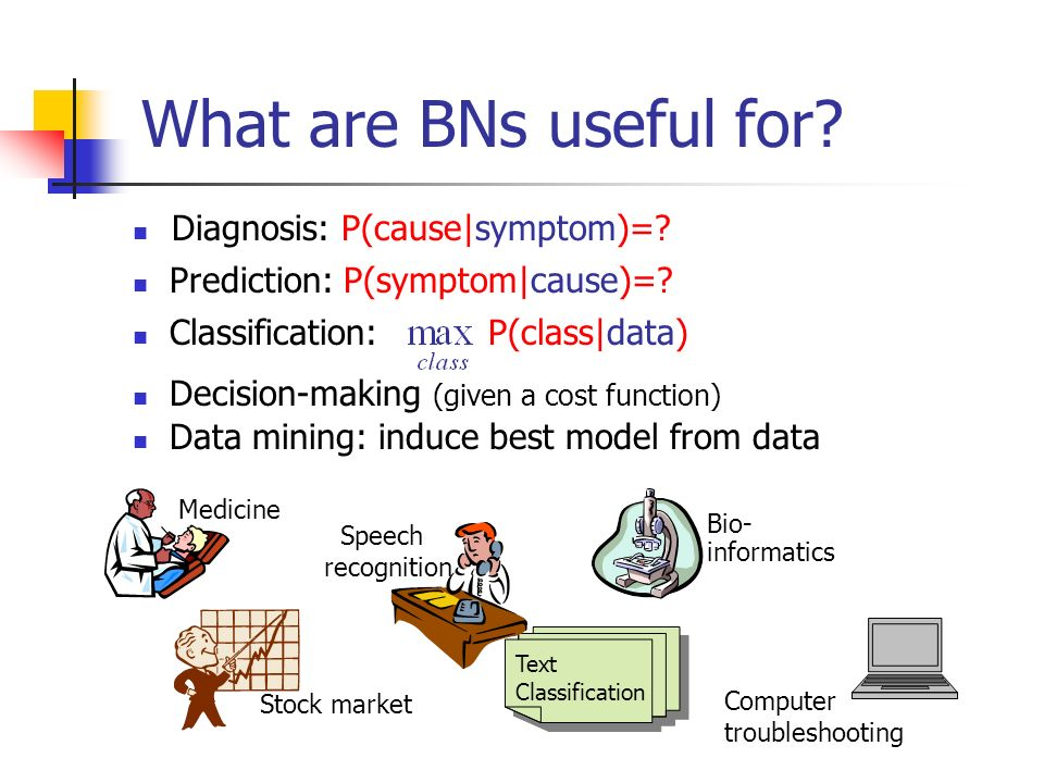 Diagnosis: P(cause|symptom)=? Medicine Bio- informatics Computer troubleshooting Stock market Text Classification Speech recognition Prediction: P(sym