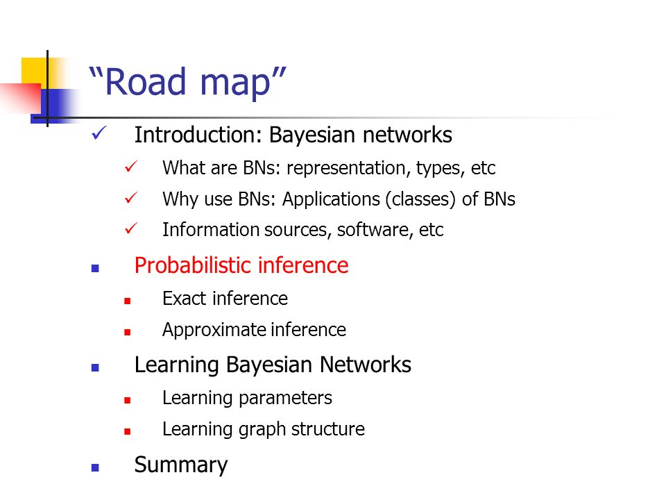 Road map Introduction: Bayesian networks What are BNs: representation, types, etc Why use BNs: Applications (classes) of BNs Information sources, soft