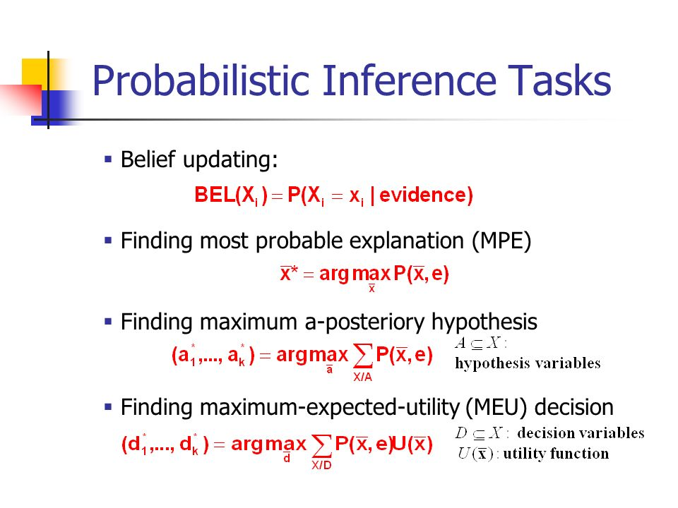 Probabilistic Inference Tasks Belief updating: Finding most probable explanation (MPE) Finding maximum a-posteriory hypothesis Finding maximum-expecte