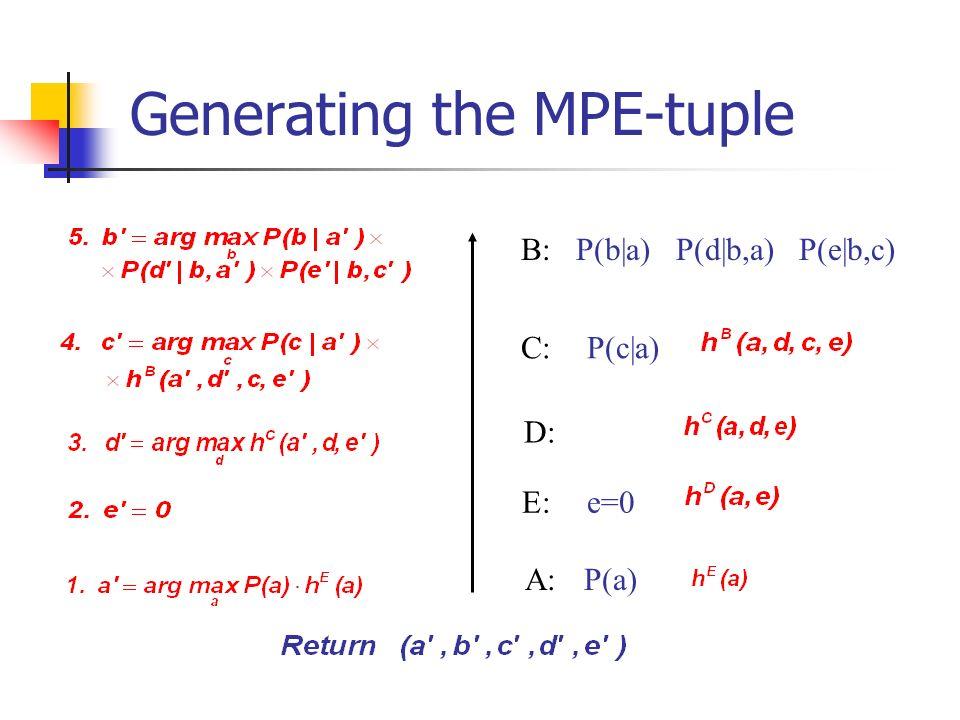 Generating the MPE-tuple C: E: P(b a) P(d b,a) P(e b,c)B: D: A: P(a) P(c a) e=0