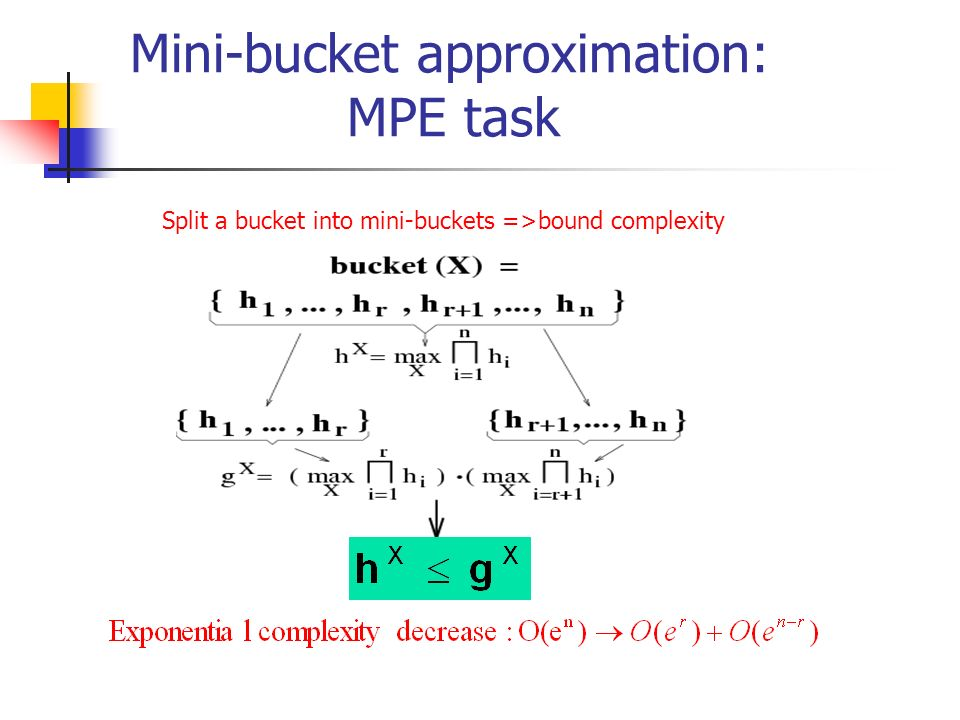 Mini-bucket approximation: MPE task Split a bucket into mini-buckets =>bound complexity