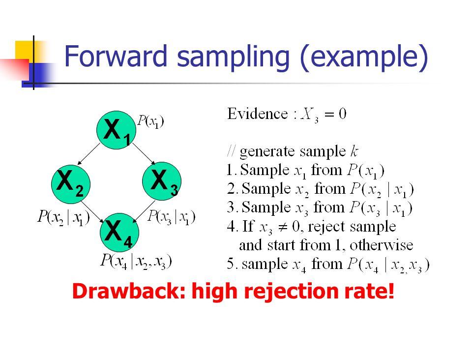 Forward sampling (example) Drawback: high rejection rate!