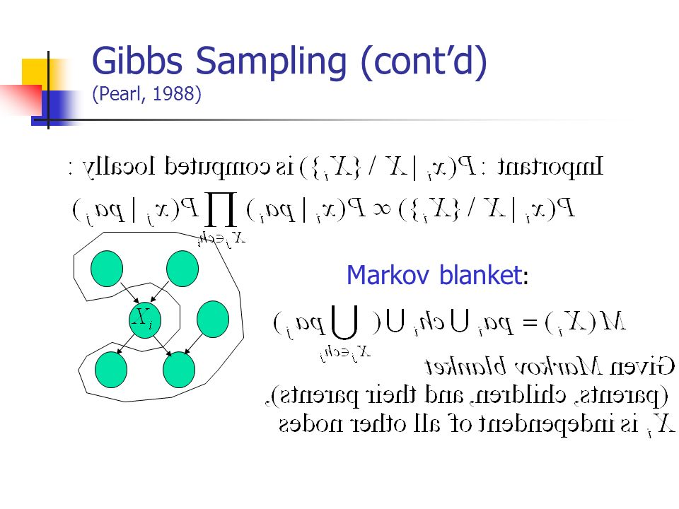 Gibbs Sampling (contd) (Pearl, 1988) Markov blanket :