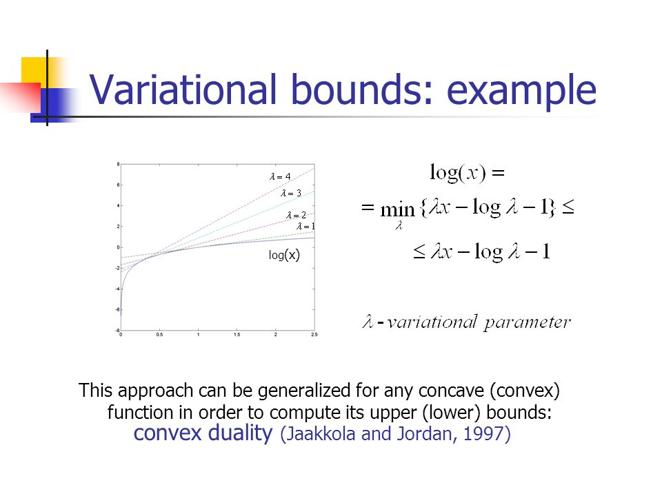 Variational bounds: example log (x) This approach can be generalized for any concave (convex) function in order to compute its upper (lower) bounds: c