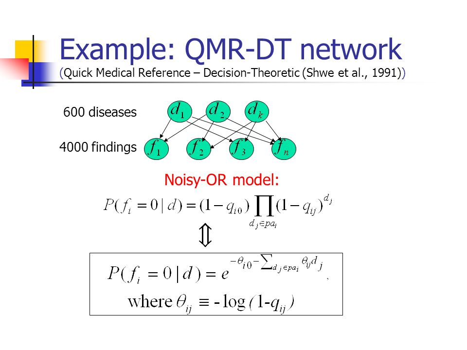 Example: QMR-DT network (Quick Medical Reference – Decision-Theoretic (Shwe et al., 1991)) Noisy-OR model: 600 diseases 4000 findings