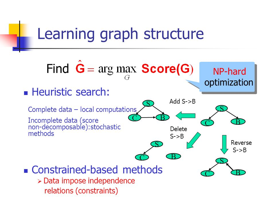 Complete data – local computations Incomplete data (score non-decomposable):stochastic methods Learning graph structure NP-hard optimization Heuristic