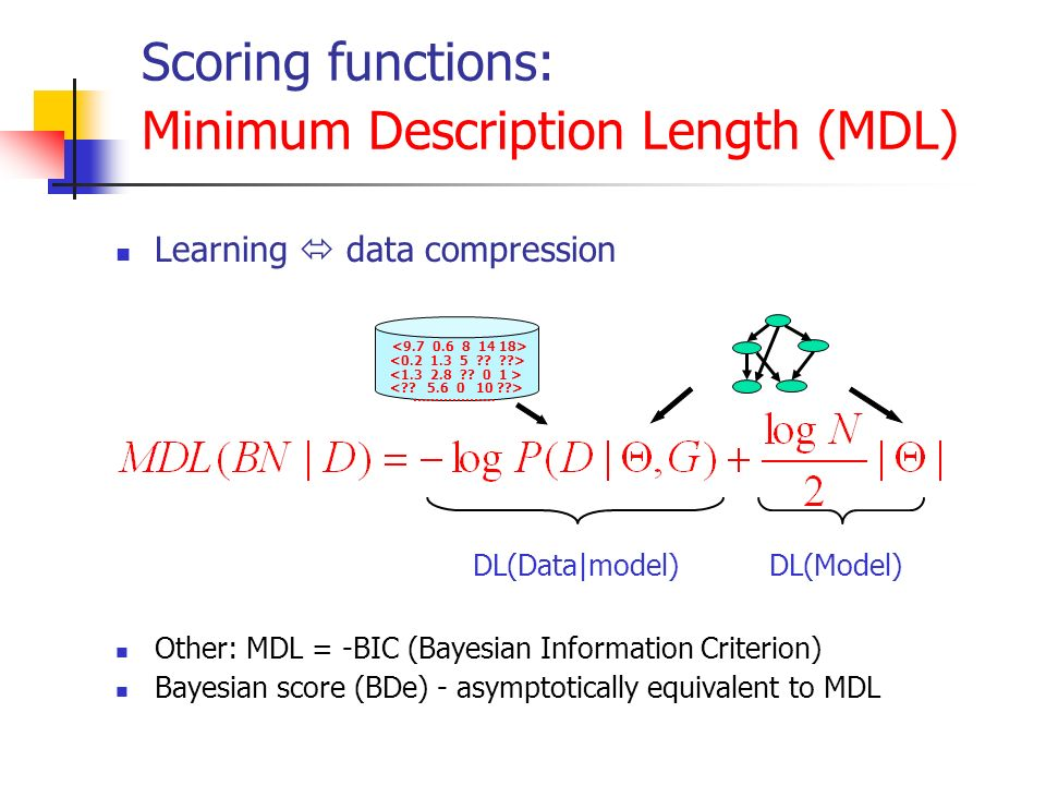 Scoring functions: Minimum Description Length (MDL) Learning data compression Other: MDL = -BIC (Bayesian Information Criterion) Bayesian score (BDe)