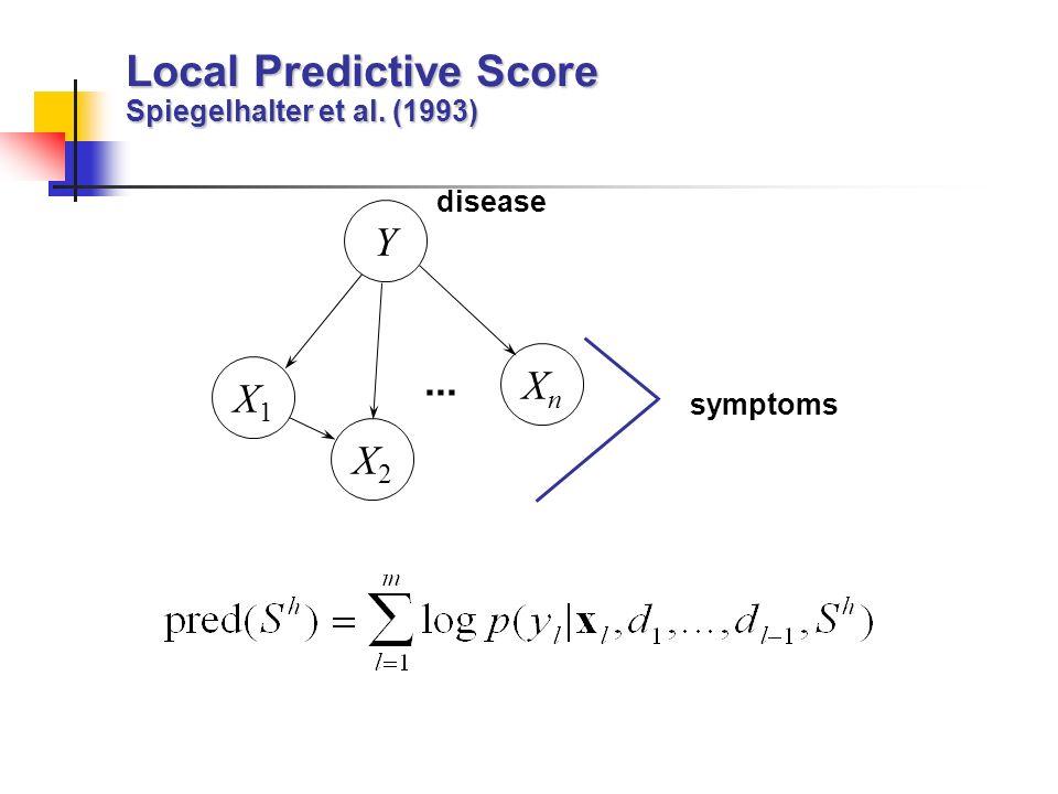 Local Predictive Score Spiegelhalter et al. (1993) Y disease X1X1 X2X2 XnXn symptoms...