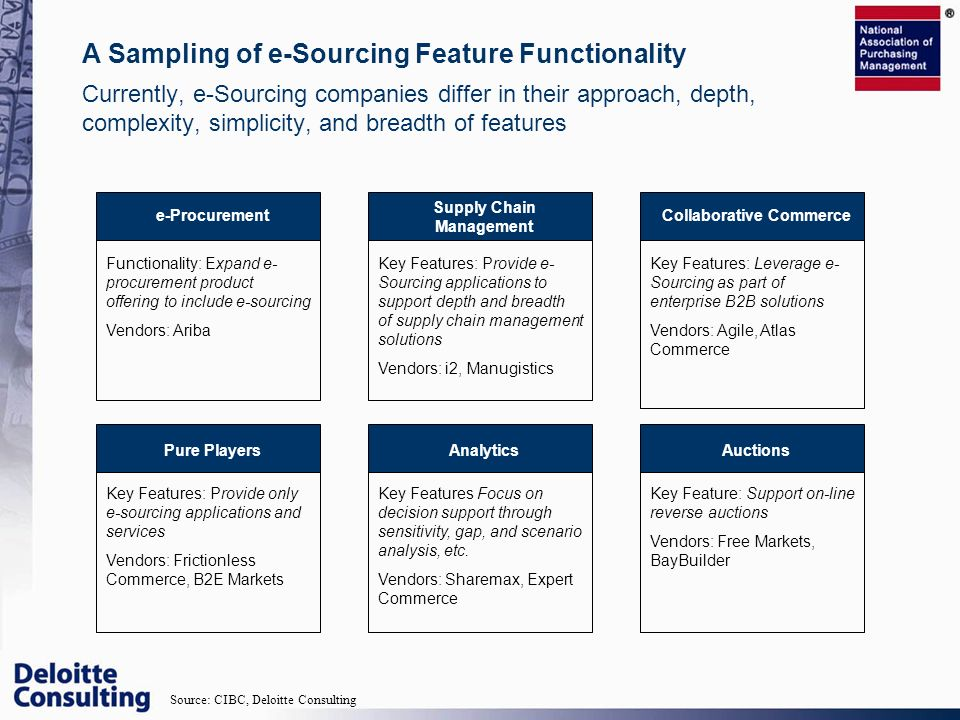 A Sampling of e-Sourcing Feature Functionality Currently, e-Sourcing companies differ in their approach, depth, complexity, simplicity, and breadth of