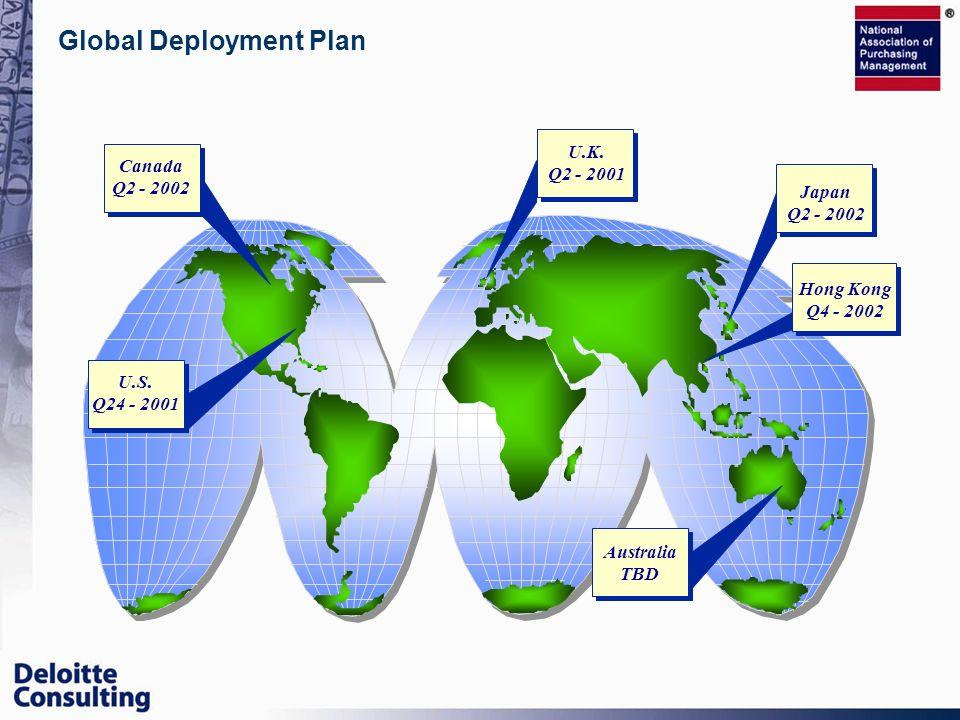 Global Deployment Plan Canada Q2 - 2002 U.S. Q24 - 2001 U.K. Q2 - 2001 Japan Q2 - 2002 Australia TBD Hong Kong Q4 - 2002