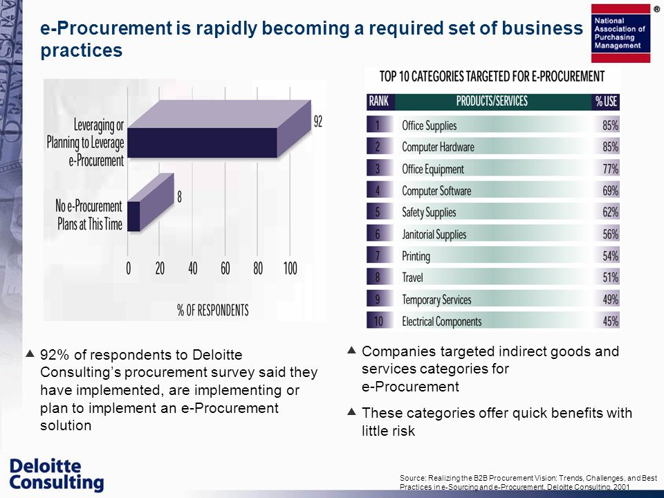 e-Procurement is rapidly becoming a required set of business practices 92% of respondents to Deloitte Consultings procurement survey said they have im