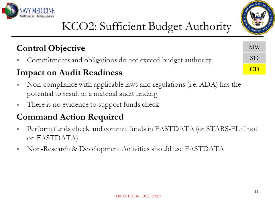 FOR OFFICIAL USE ONLY KCO2: Sufficient Budget Authority Control Objective Commitments and obligations do not exceed budget authority Impact on Audit R