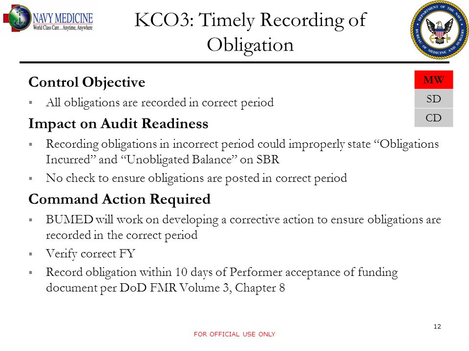 FOR OFFICIAL USE ONLY KCO3: Timely Recording of Obligation Control Objective All obligations are recorded in correct period Impact on Audit Readiness