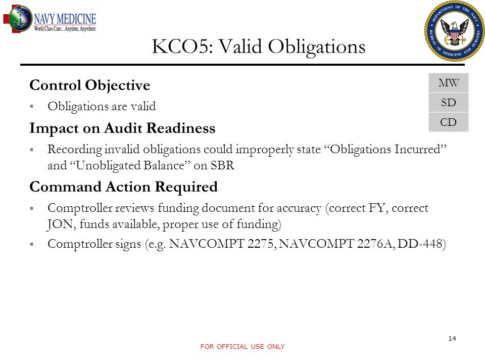 FOR OFFICIAL USE ONLY KCO5: Valid Obligations Control Objective Obligations are valid Impact on Audit Readiness Recording invalid obligations could im