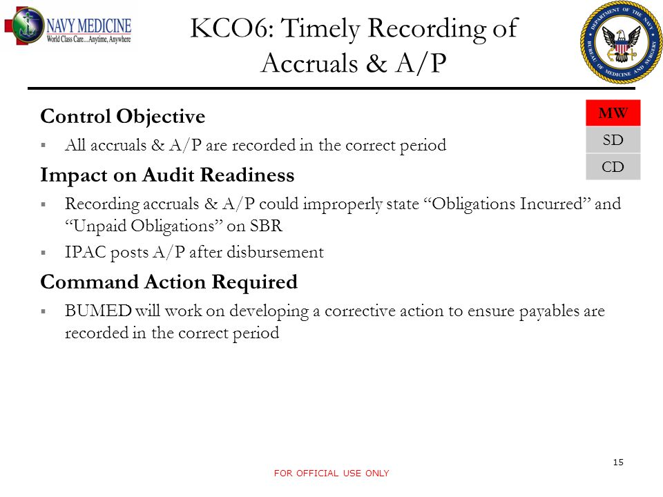 FOR OFFICIAL USE ONLY KCO6: Timely Recording of Accruals & A/P Control Objective All accruals & A/P are recorded in the correct period Impact on Audit