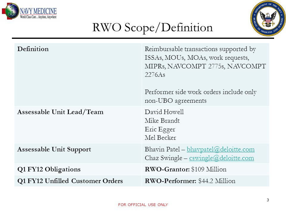 RWO-Performer: Key Supporting Documentation Execution Code Description of TransactionKey Supporting Documentation 121Establish reimbursable authorityDD 448-2, NAVCOMPT 2275, NAVCOMPT 2276- A 201Billingnone 202Collectionnone FOR OFFICIAL USE ONLY 34 FEDERAL vs.