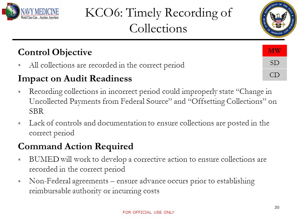 FOR OFFICIAL USE ONLY KCO6: Timely Recording of Collections Control Objective All collections are recorded in the correct period Impact on Audit Readi