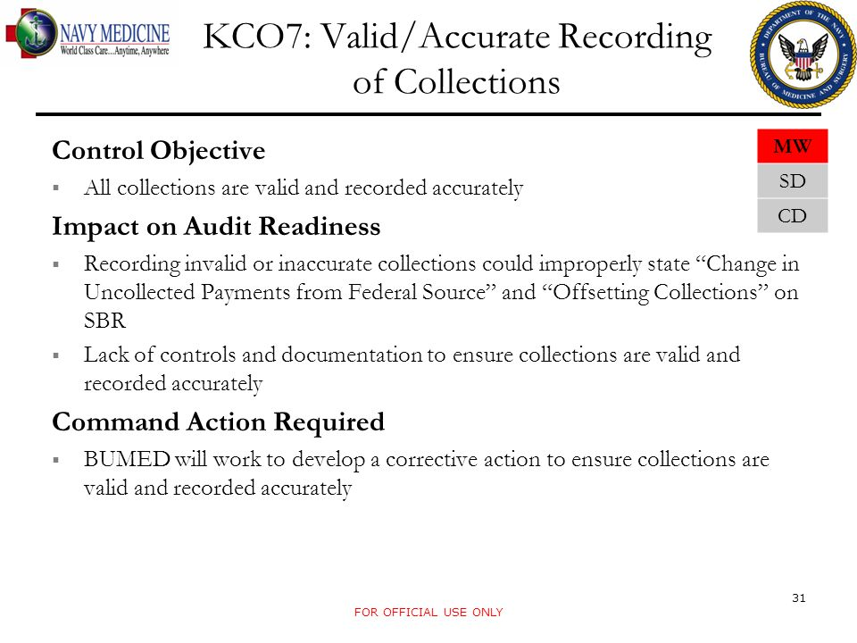 FOR OFFICIAL USE ONLY KCO7: Valid/Accurate Recording of Collections Control Objective All collections are valid and recorded accurately Impact on Audi