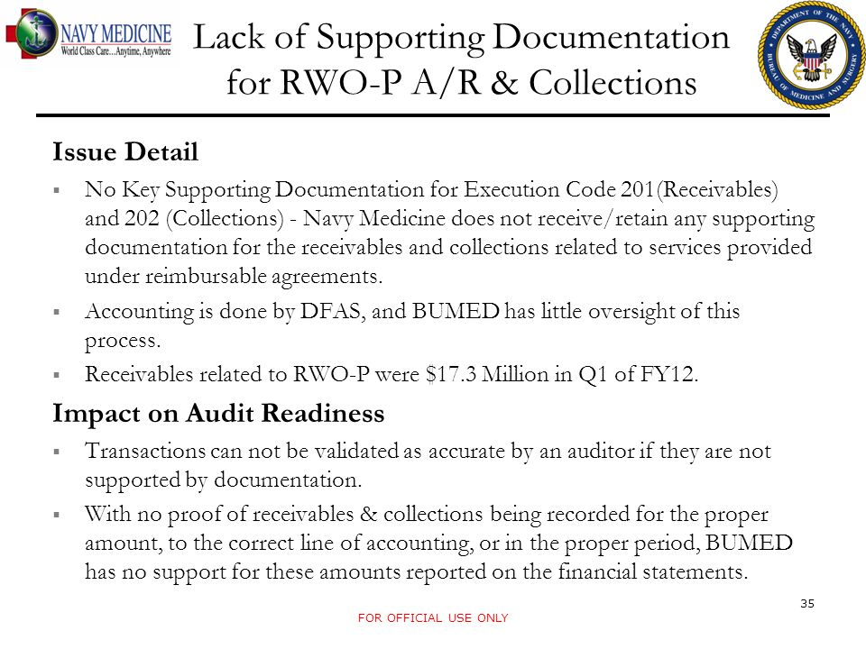 FOR OFFICIAL USE ONLY Lack of Supporting Documentation for RWO-P A/R & Collections Issue Detail No Key Supporting Documentation for Execution Code 201