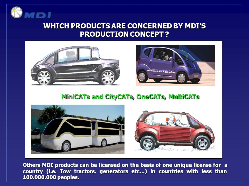 WHICH PRODUCTS ARE CONCERNED BY MDIS WHICH PRODUCTS ARE CONCERNED BY MDIS PRODUCTION CONCEPT .