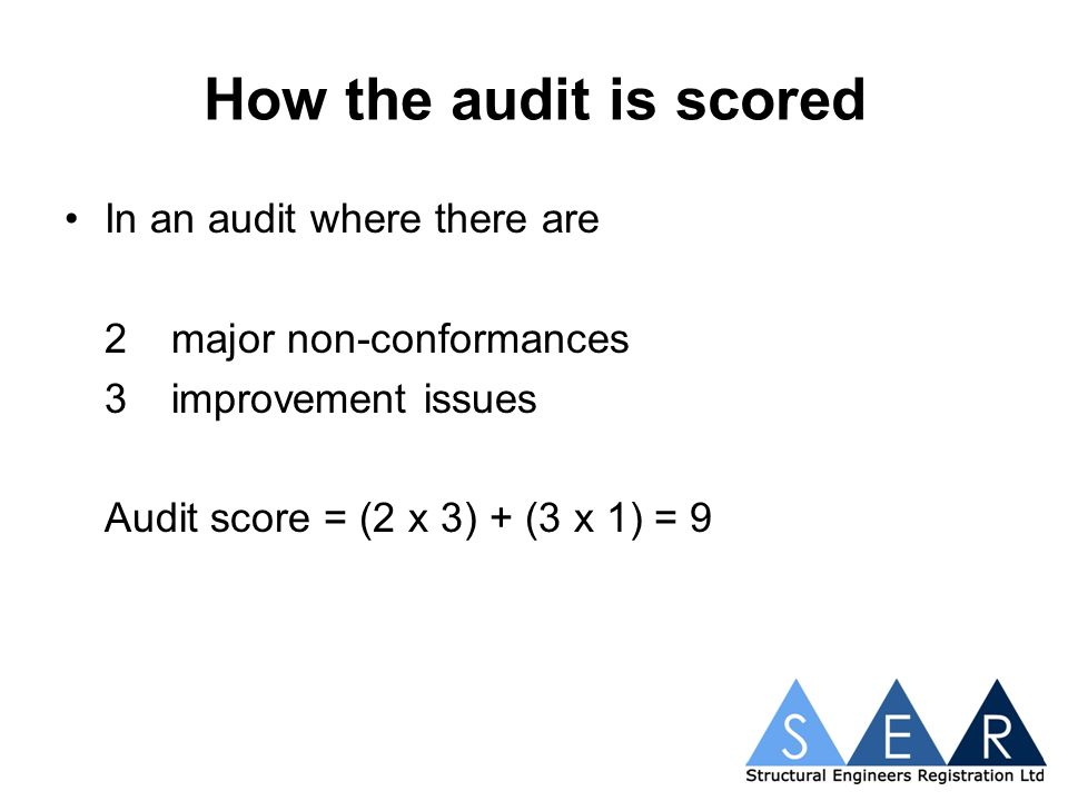 How the audit is scored In an audit where there are 2 major non-conformances 3improvement issues Audit score = (2 x 3) + (3 x 1) = 9