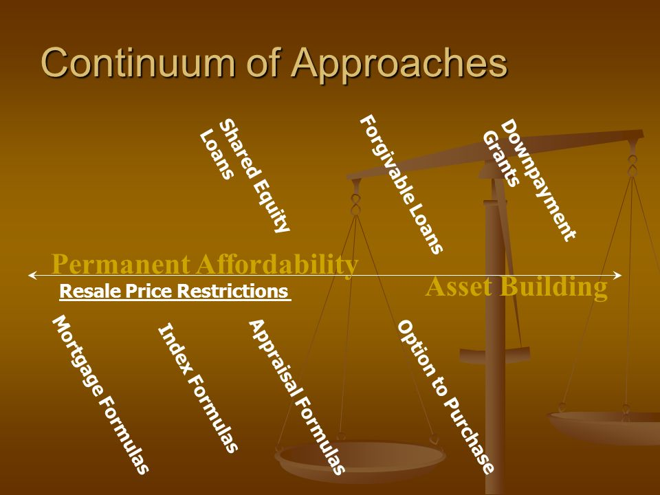Continuum of Approaches Resale Price Restrictions Shared Equity Loans Option to Purchase Forgivable Loans Downpayment Grants Permanent Affordability A