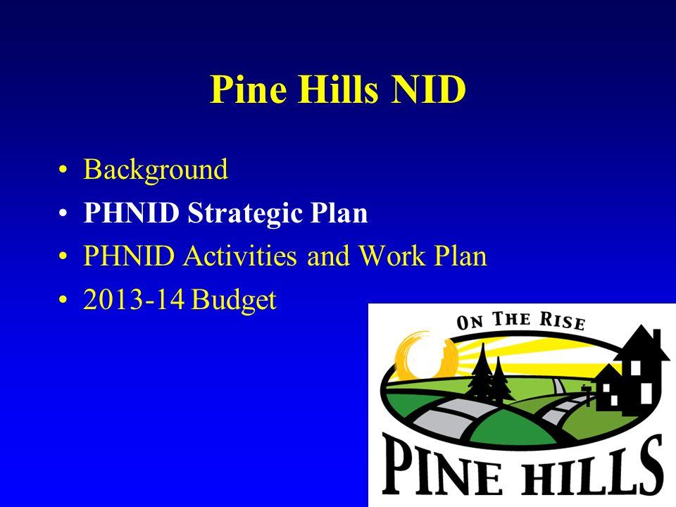 Background PHNID Strategic Plan PHNID Activities and Work Plan 2013-14 Budget