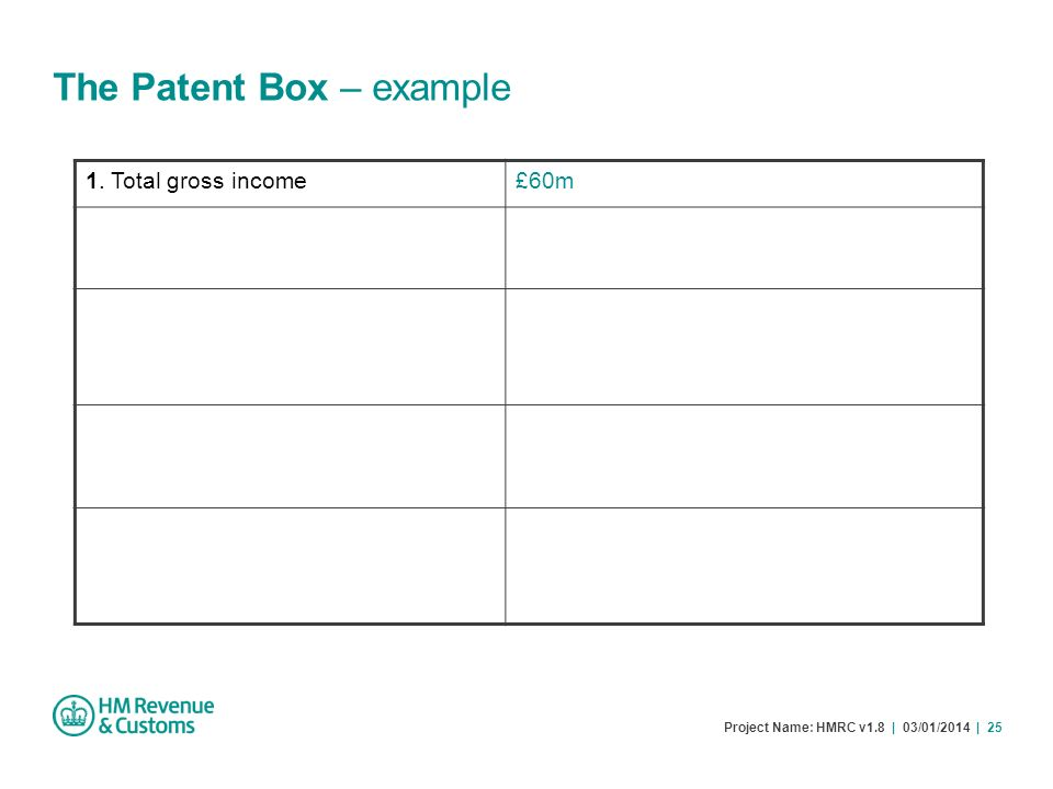 Project Name: HMRC v1.8 | 03/01/2014 | 25 The Patent Box – example 1. Total gross income£60m