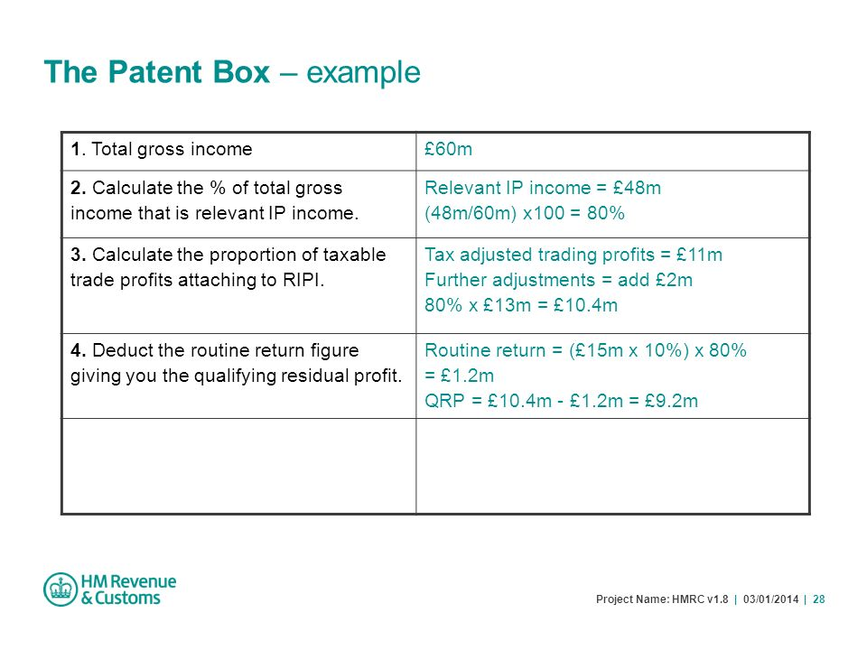 Project Name: HMRC v1.8 | 03/01/2014 | 28 The Patent Box – example 1. Total gross income£60m 2. Calculate the % of total gross income that is relevant