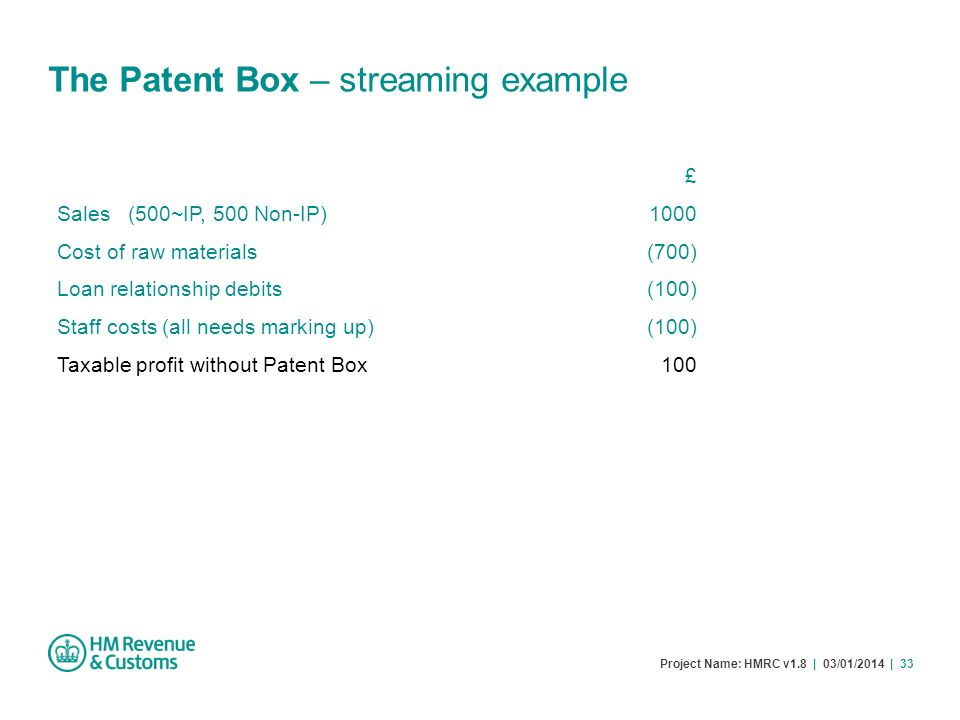Project Name: HMRC v1.8 | 03/01/2014 | 33 The Patent Box – streaming example £ Sales (500~IP, 500 Non-IP)1000 Cost of raw materials(700) Loan relation