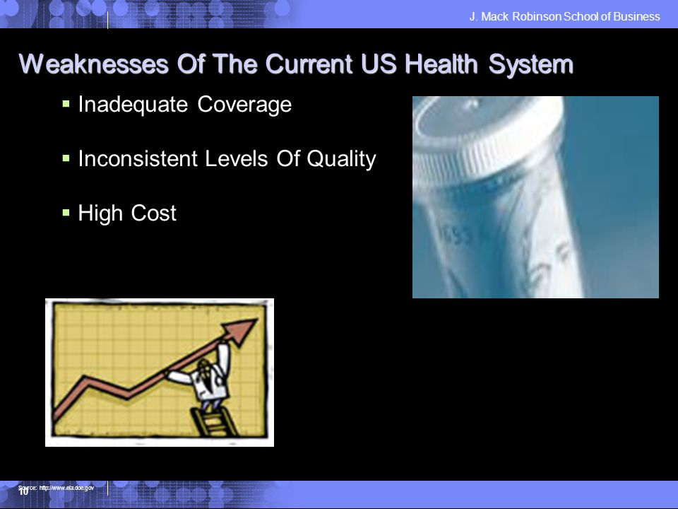 J. Mack Robinson School of Business 10 Weaknesses Of The Current US Health System Inadequate Coverage Inconsistent Levels Of Quality High Cost Source: