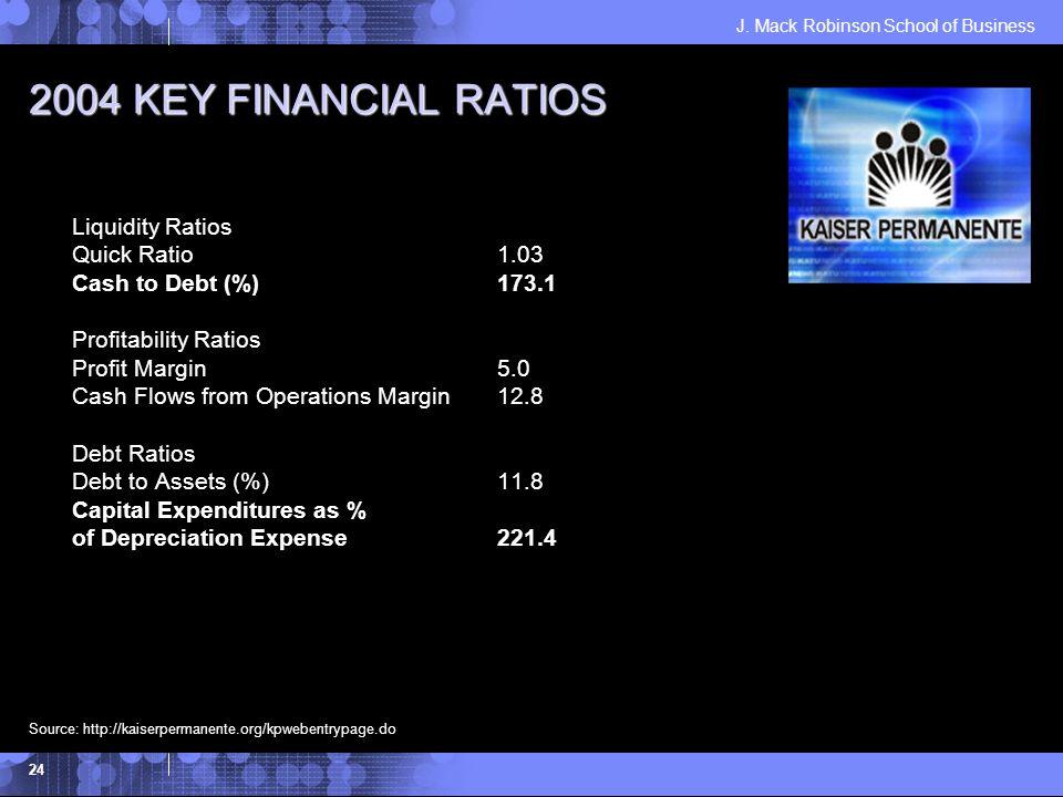 J. Mack Robinson School of Business 24 2004 KEY FINANCIAL RATIOS Liquidity Ratios Quick Ratio1.03 Cash to Debt (%)173.1 Profitability Ratios Profit Ma