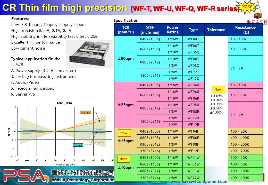 http://www.passivecomponent.com CR Thin film high precision (WF-T, WF-U, WF-Q, WF-R series) Features: Low TCR 10ppm, 15ppm, 25ppm, 50ppm High precisio
