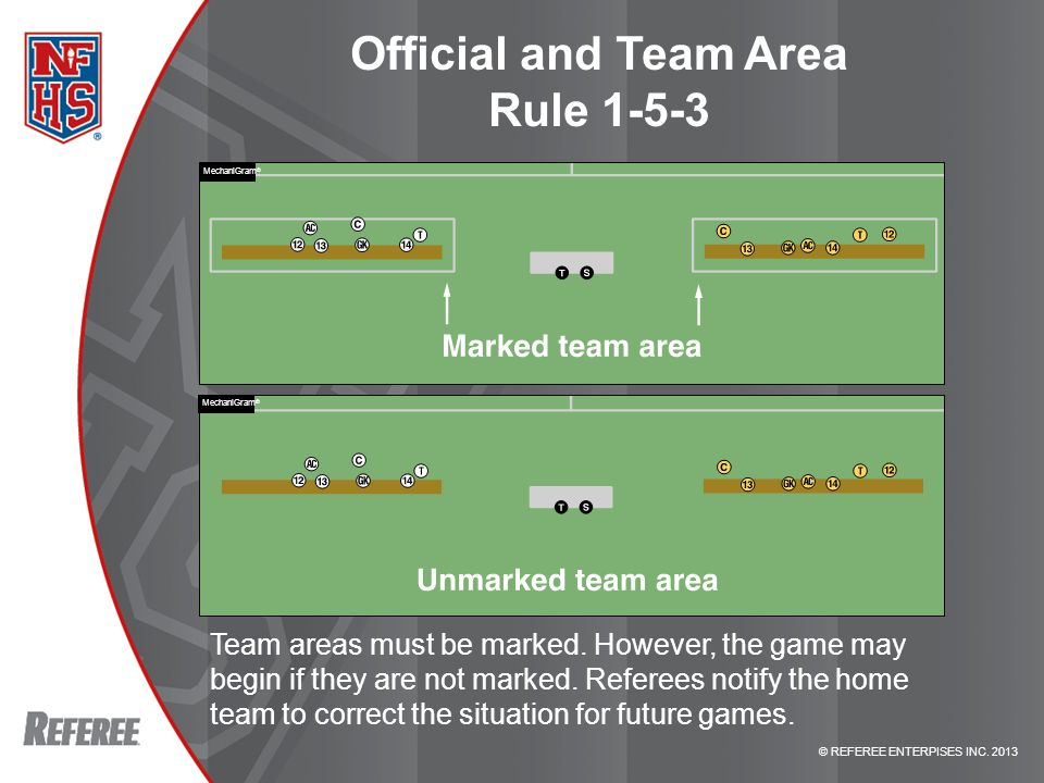 © REFEREE ENTERPISES INC. 2013 RULE CHANGE Official and Team Area Rule 1-5-3 Team areas must be marked. However, the game may begin if they are not ma