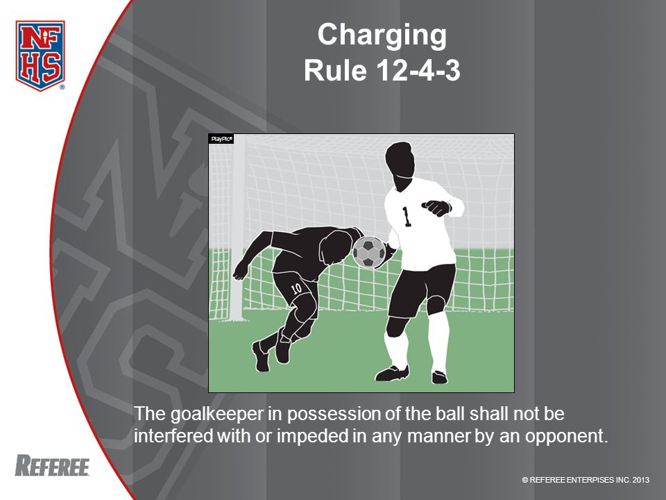 © REFEREE ENTERPISES INC. 2013 RULE CHANGE Charging Rule 12-4-3 The goalkeeper in possession of the ball shall not be interfered with or impeded in an