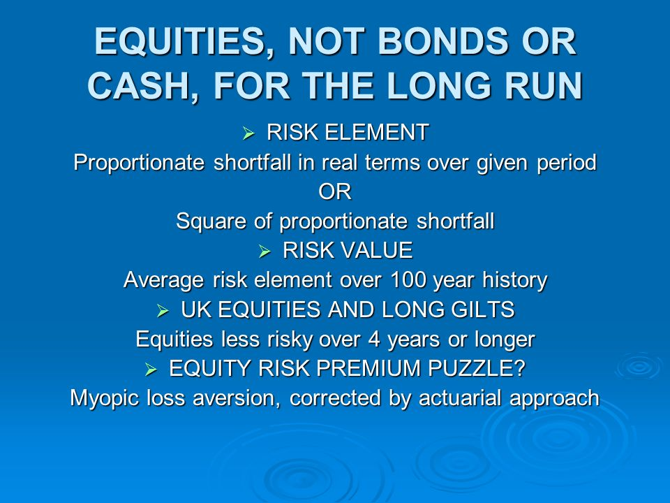 EQUITIES, NOT BONDS OR CASH, FOR THE LONG RUN RISK ELEMENT RISK ELEMENT Proportionate shortfall in real terms over given period OR Square of proportionate shortfall RISK VALUE RISK VALUE Average risk element over 100 year history UK EQUITIES AND LONG GILTS UK EQUITIES AND LONG GILTS Equities less risky over 4 years or longer EQUITY RISK PREMIUM PUZZLE.