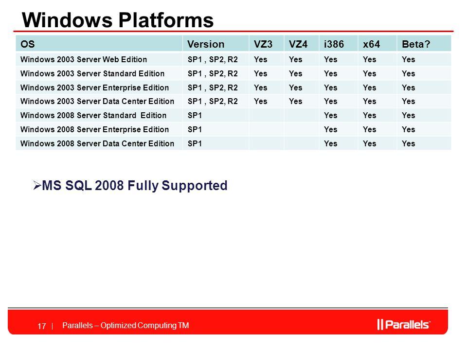 Parallels – Optimized Computing TM 17 Windows Platforms OSVersionVZ3VZ4i386x64Beta? Windows 2003 Server Web EditionSP1, SP2, R2Yes Windows 2003 Server