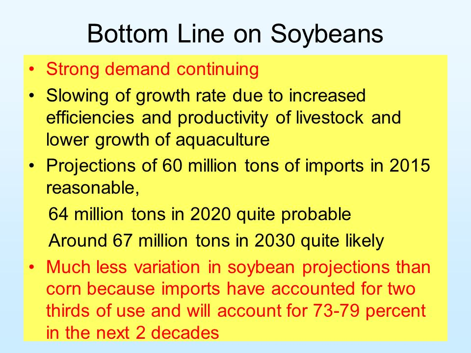 Bottom Line on Soybeans Strong demand continuing Slowing of growth rate due to increased efficiencies and productivity of livestock and lower growth of aquaculture Projections of 60 million tons of imports in 2015 reasonable, 64 million tons in 2020 quite probable Around 67 million tons in 2030 quite likely Much less variation in soybean projections than corn because imports have accounted for two thirds of use and will account for 73-79 percent in the next 2 decades