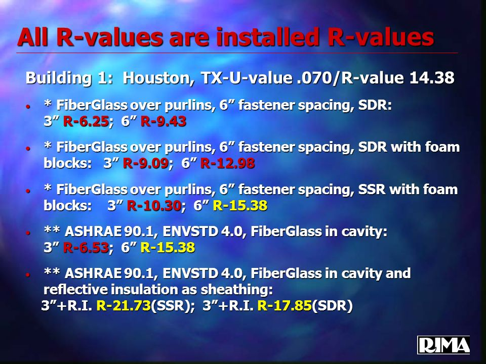 All R-values are installed R-values Building 1: Houston, TX-U-value.070/R-value 14.38 * FiberGlass over purlins, 6 fastener spacing, SDR: 3 R-6.25; 6