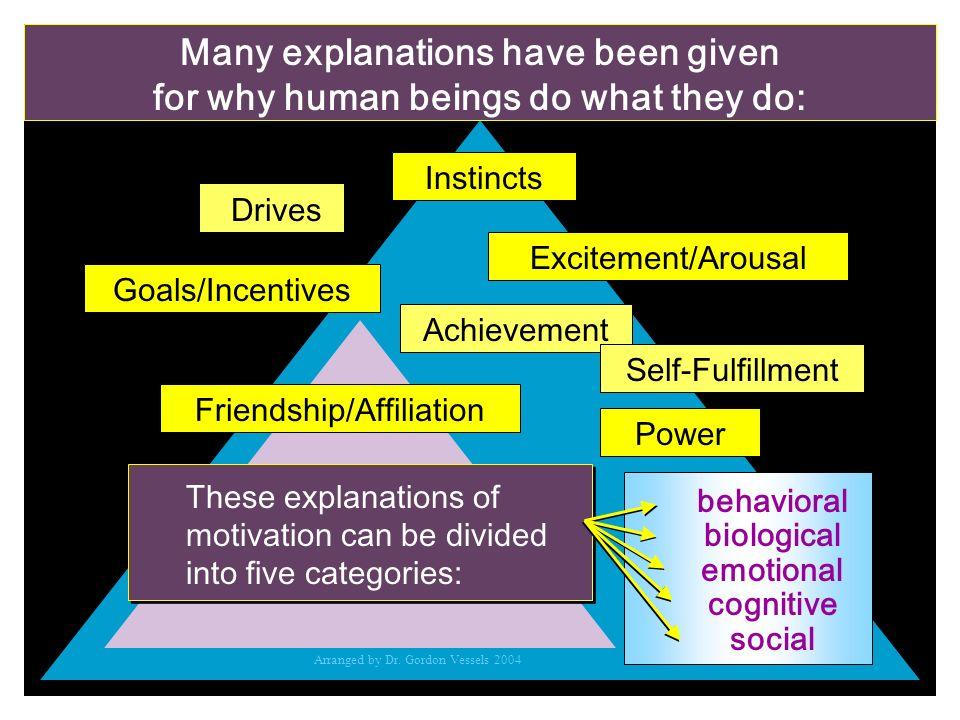 3b.Fritz Heider & Attribution Theory As far back as 1944, Heider hypothesised that...