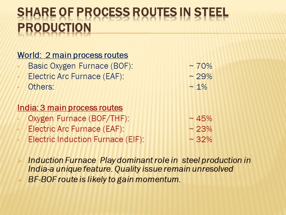 World: 2 main process routes Basic Oxygen Furnace (BOF): ~ 70% Electric Arc Furnace (EAF): ~ 29% Others:~ 1% India: 3 main process routes Oxygen Furna