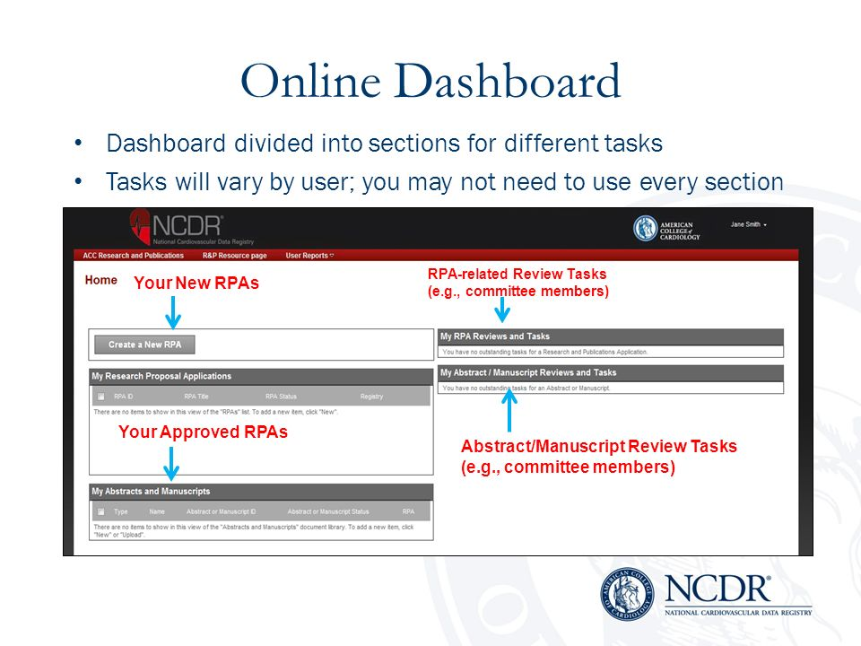Online Dashboard Dashboard divided into sections for different tasks Tasks will vary by user; you may not need to use every section Your New RPAs RPA-