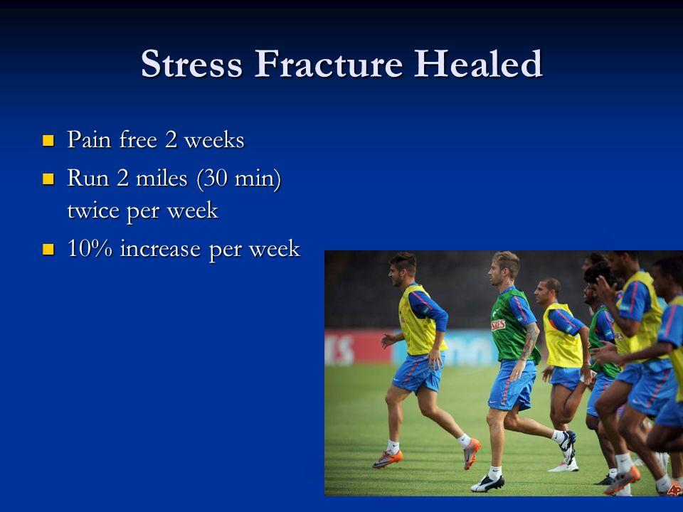 Stress Fracture Healed Pain free 2 weeks Pain free 2 weeks Run 2 miles (30 min) twice per week Run 2 miles (30 min) twice per week 10% increase per we