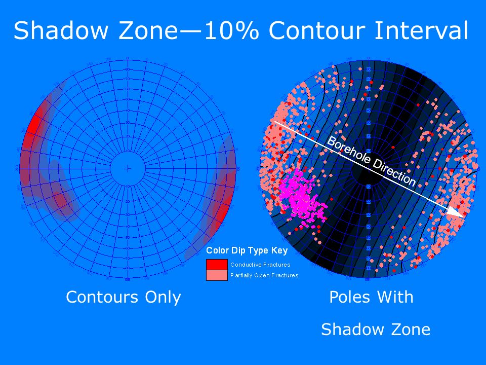 Contours OnlyPoles With Shadow Zone Shadow Zone10% Contour Interval