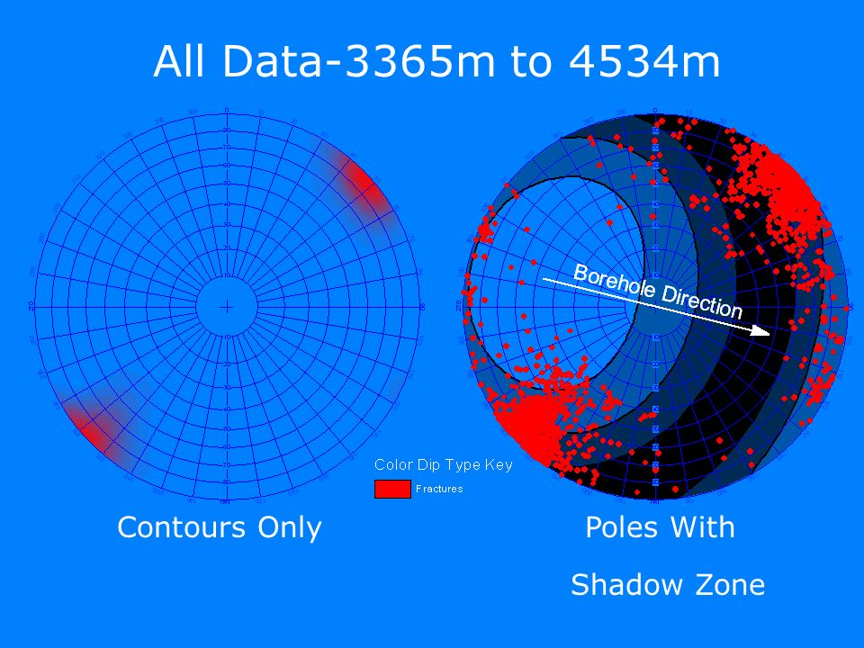 Contours OnlyPoles With All Data-3365m to 4534m Shadow Zone