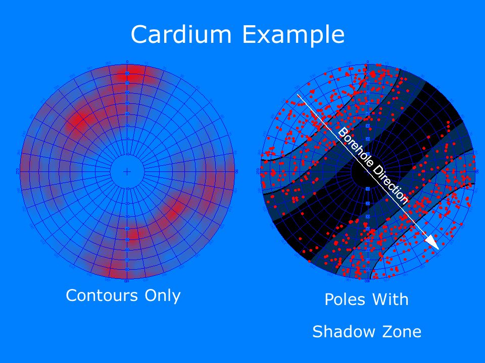 Contours Only Poles With Cardium Example Shadow Zone