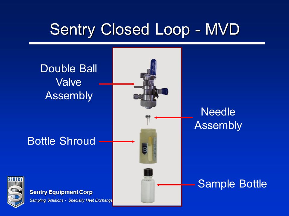 Sentry Equipment Corp Sampling Solutions Specialty Heat Exchangers Sentry Closed Loop - MVD Double Ball Valve Assembly Bottle Shroud Sample Bottle Needle Assembly